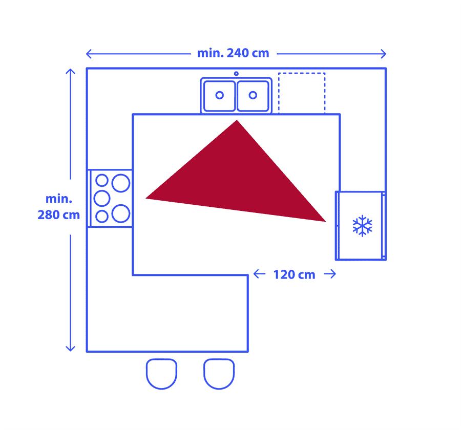 G alakú konyha alaprajza munkaháromszöggel