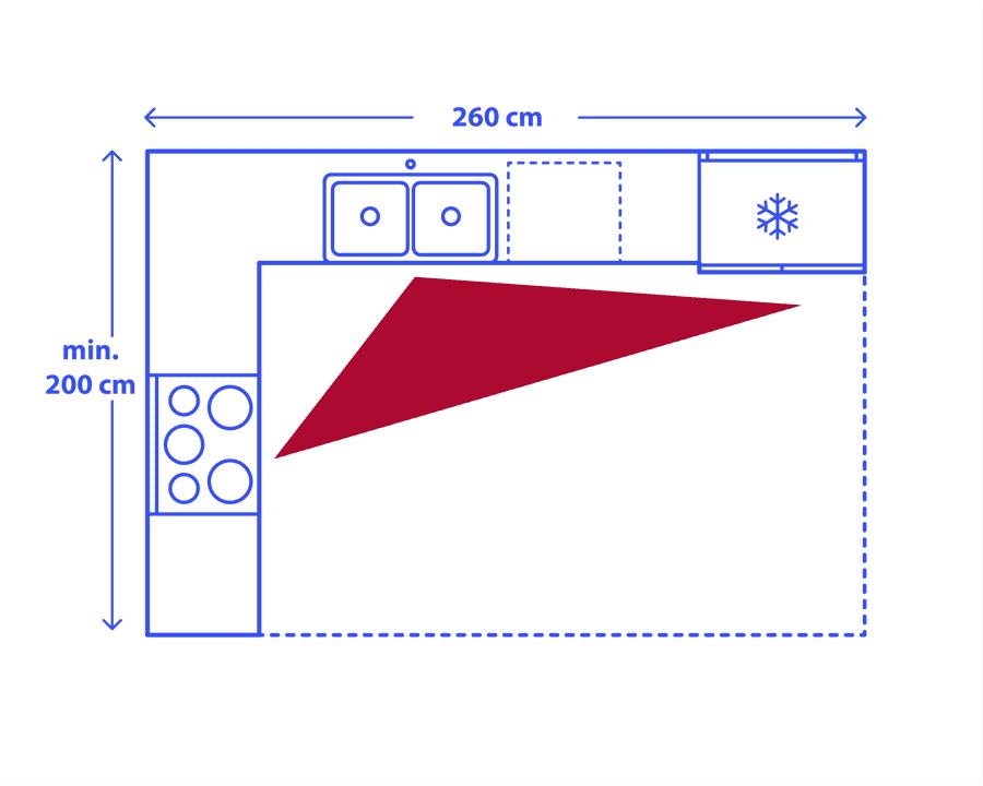 L alakú konyha alaprajz munkaháromszöggel