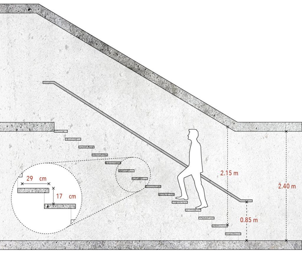 Ideális lépcső méretek