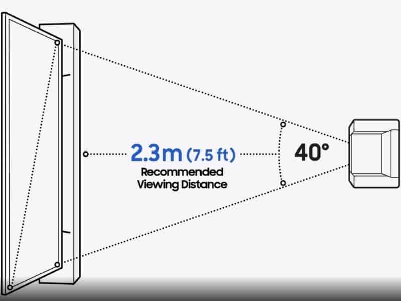 Ideális tv távolság